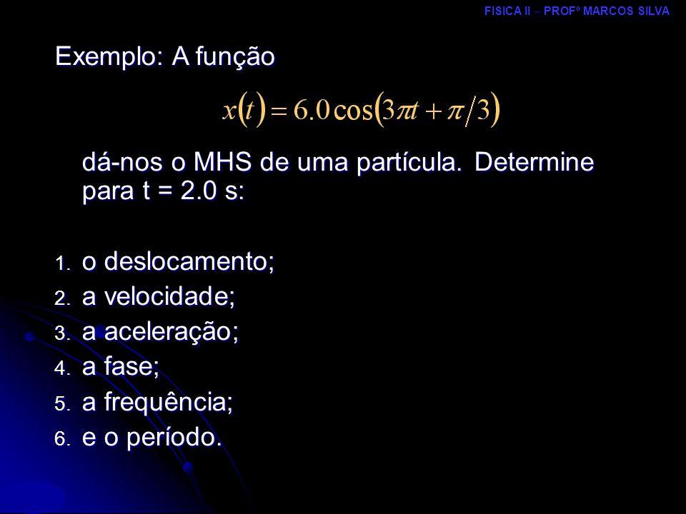 FISICA II – PROFº MARCOS SILVA MRCPDF – UM Exemplo: A função dá-nos o MHS de uma partícula.
