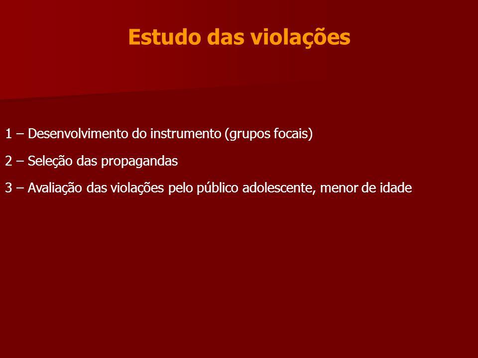 Estudo das violações 1 – Desenvolvimento do instrumento (grupos focais) 2 – Seleção das propagandas 3 – Avaliação das violações pelo público adolescen