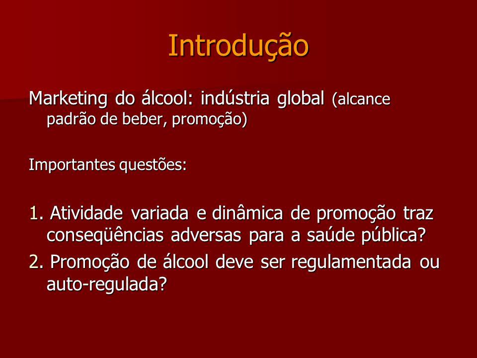 Introdução Marketing do álcool: indústria global (alcance padrão de beber, promoção) Importantes questões: 1. Atividade variada e dinâmica de promoção