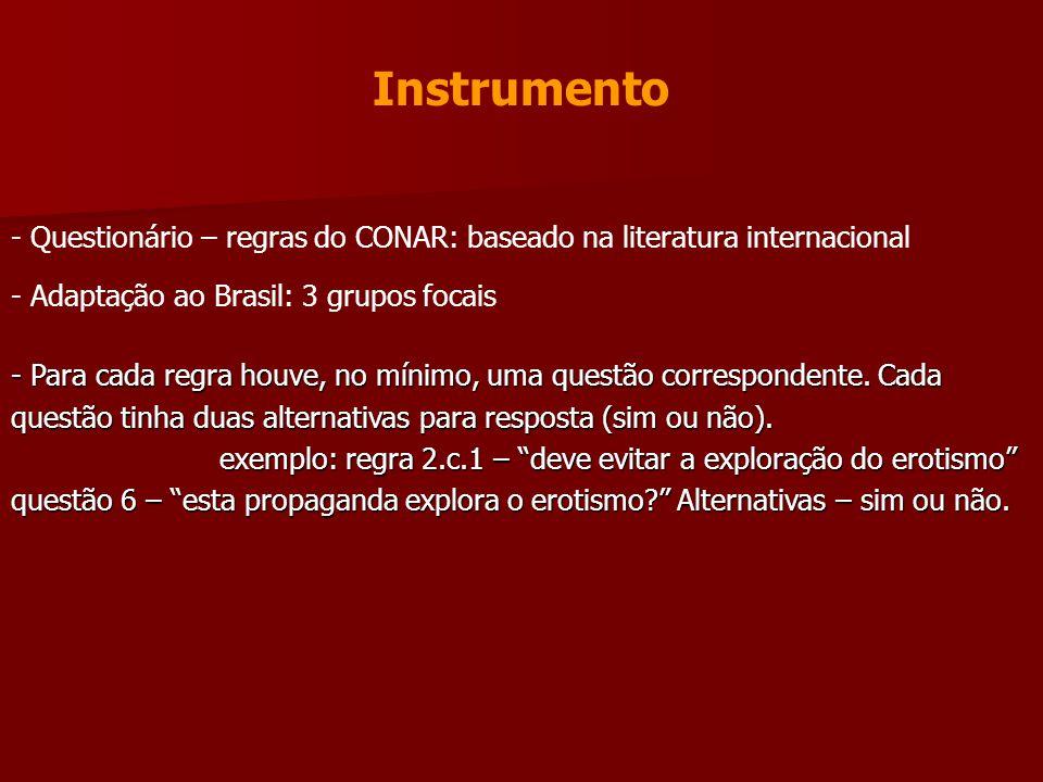 Instrumento - Questionário – regras do CONAR: baseado na literatura internacional - Adaptação ao Brasil: 3 grupos focais - Para cada regra houve, no m