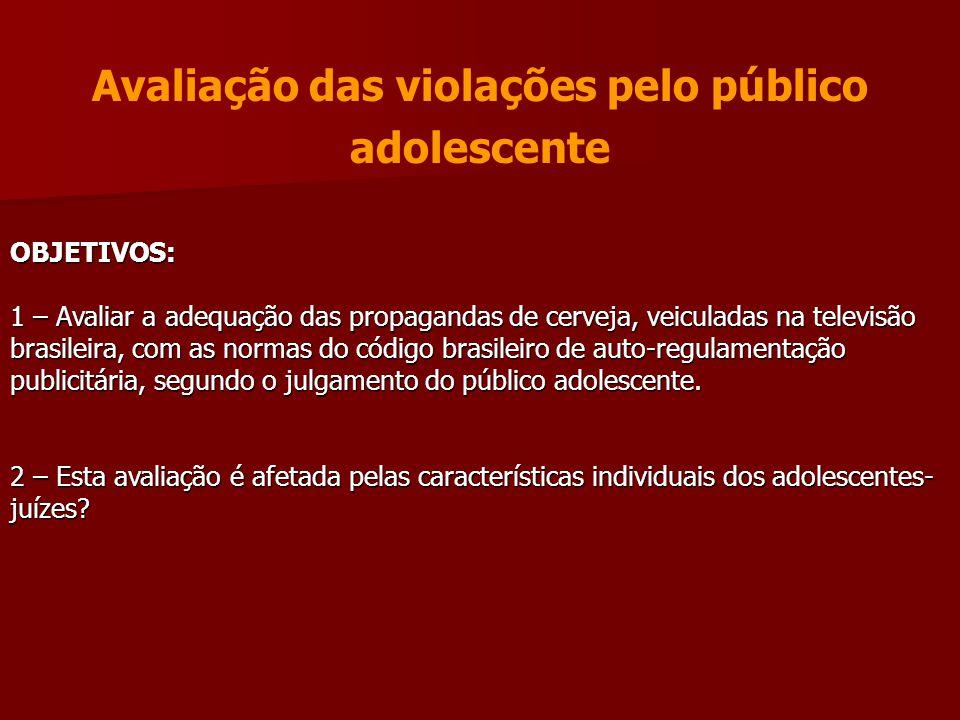 Avaliação das violações pelo público adolescenteOBJETIVOS: 1 – Avaliar a adequação das propagandas de cerveja, veiculadas na televisão brasileira, com