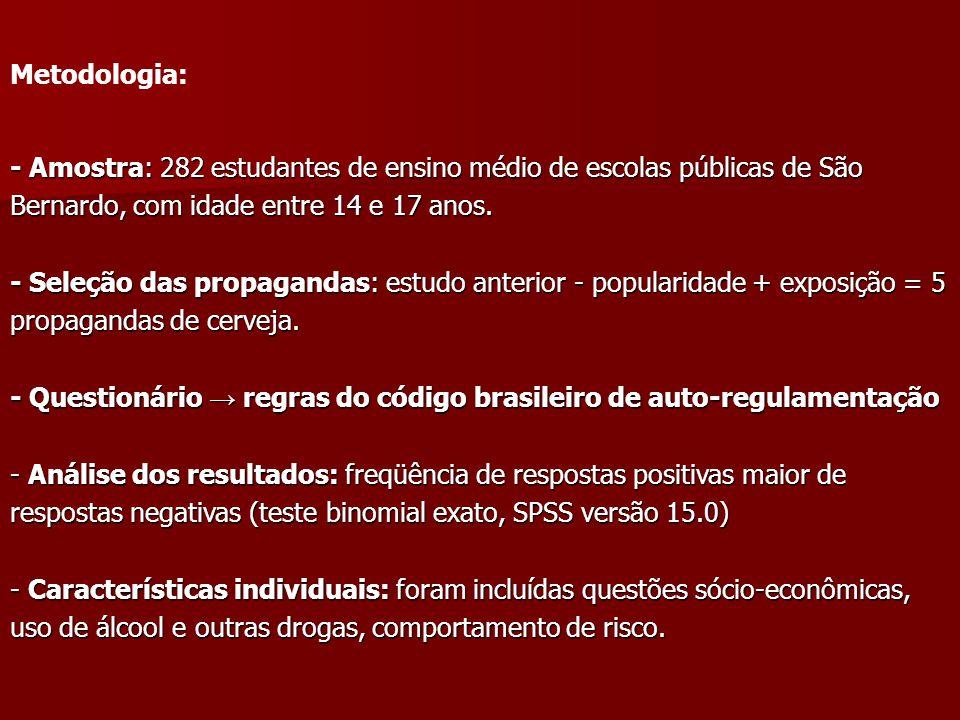 Metodologia: - Amostra: 282 estudantes de ensino médio de escolas públicas de São Bernardo, com idade entre 14 e 17 anos. - Seleção das propagandas: e