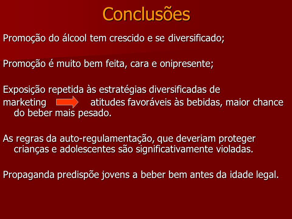 Conclusões Promoção do álcool tem crescido e se diversificado; Promoção é muito bem feita, cara e onipresente; Exposição repetida às estratégias diver