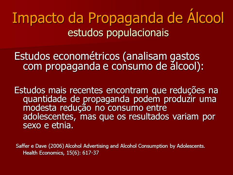 Impacto da Propaganda de Álcool estudos populacionais Estudos econométricos (analisam gastos com propaganda e consumo de álcool): Estudos mais recente