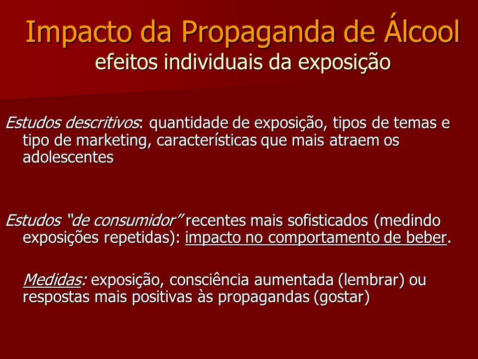 Impacto da Propaganda de Álcool efeitos individuais da exposição Estudos descritivos: quantidade de exposição, tipos de temas e tipo de marketing, car