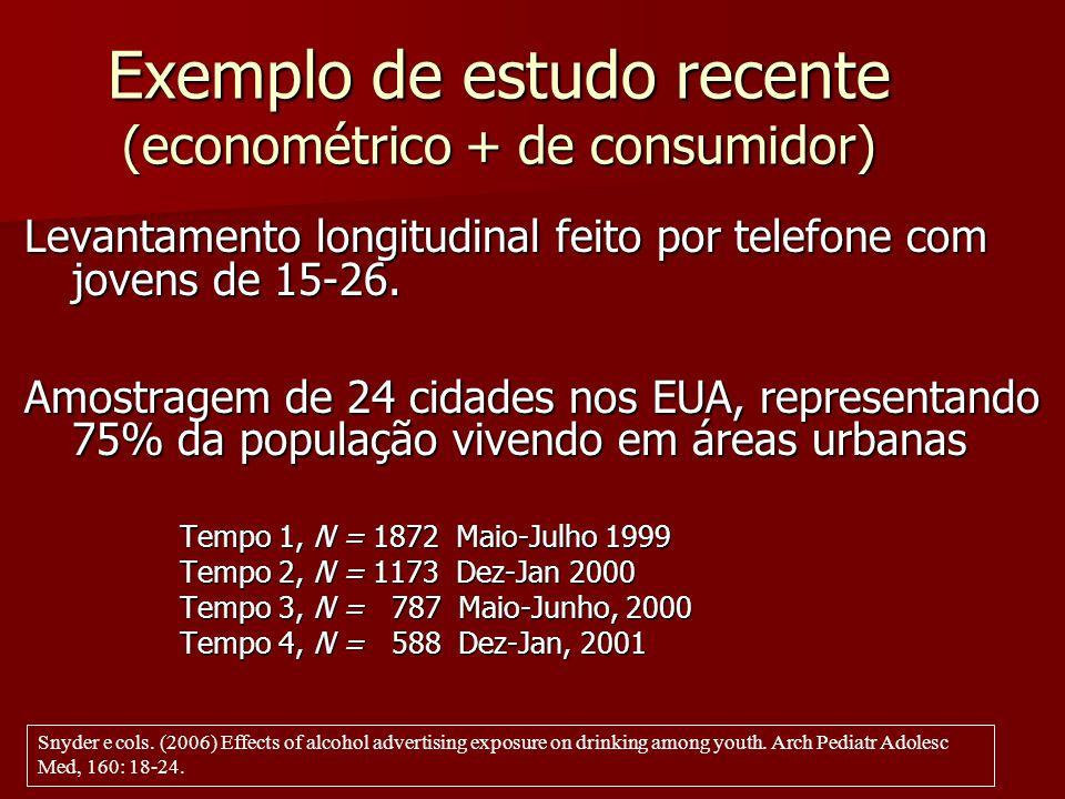 Exemplo de estudo recente (econométrico + de consumidor) Levantamento longitudinal feito por telefone com jovens de 15-26. Amostragem de 24 cidades no
