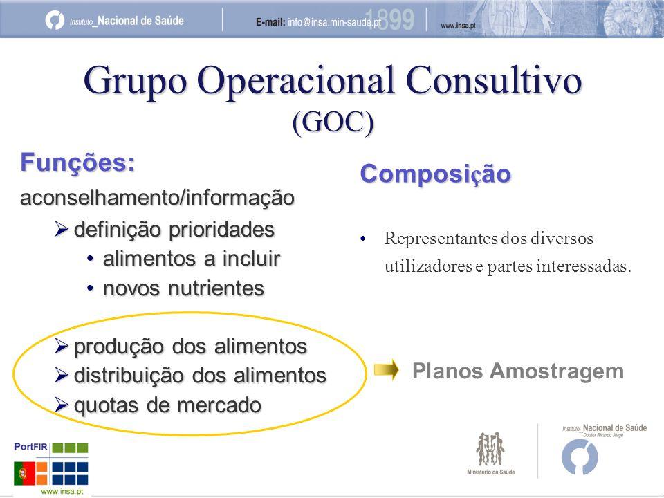 Grupo Operacional Consultivo (GOC) Composi ç ão Representantes dos diversos utilizadores e partes interessadas.