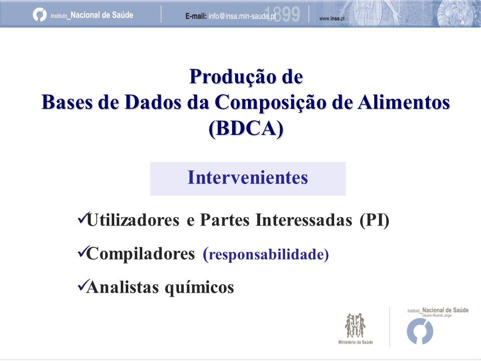 Utilizadores e Partes Interessadas (PI) Compiladores ( responsabilidade) Analistas químicos Produção de Bases de Dados da Composição de Alimentos (BDCA) Intervenientes
