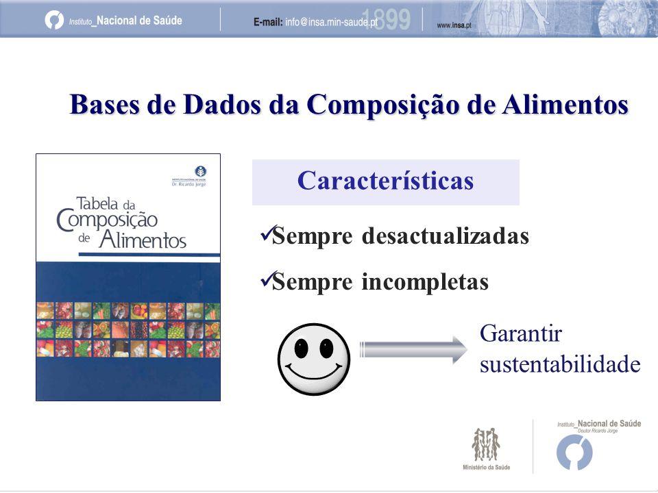 Bases de Dados da Composição de Alimentos Características Sempre desactualizadas Sempre incompletas Garantir sustentabilidade