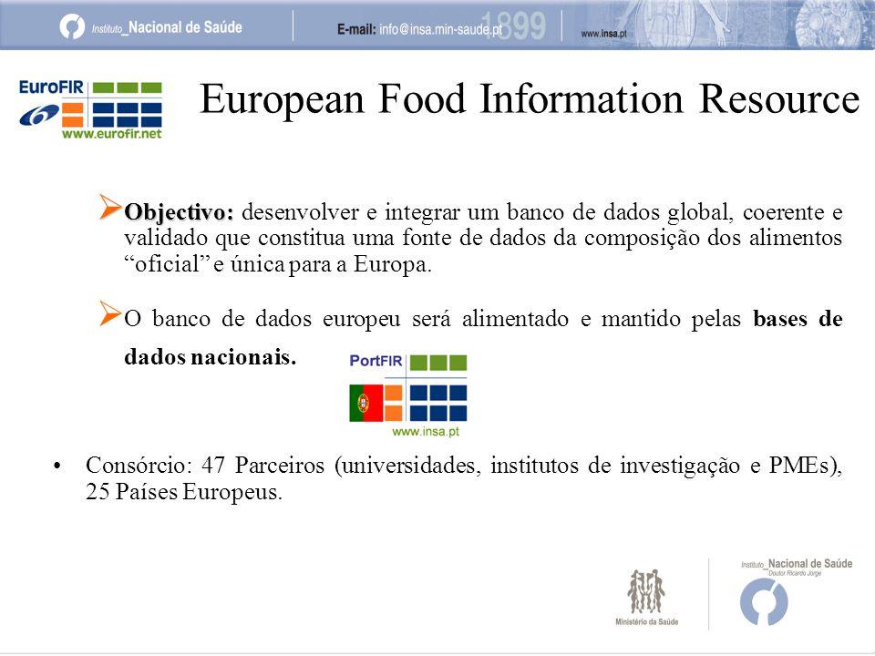 European Food Information Resource Objectivo: Objectivo: desenvolver e integrar um banco de dados global, coerente e validado que constitua uma fonte de dados da composição dos alimentos oficial e única para a Europa.