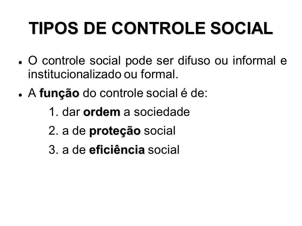 TIPOS DE CONTROLE SOCIAL O controle social pode ser difuso ou informal e institucionalizado ou formal. função A função do controle social é de: ordem