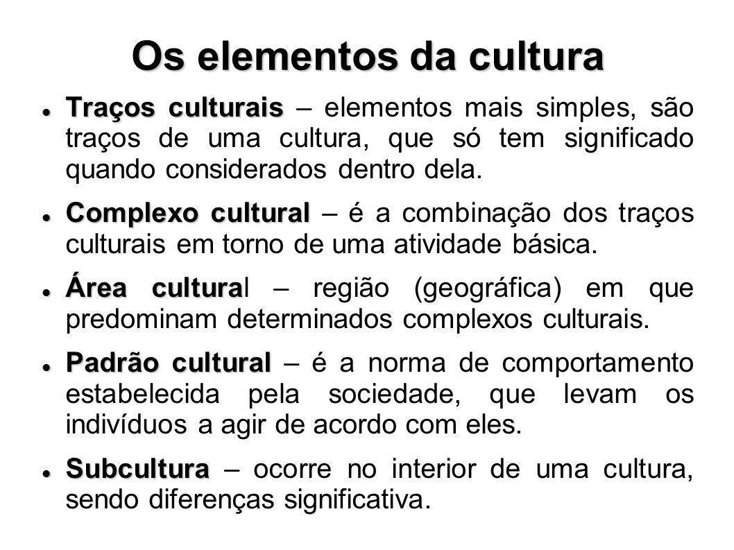 Os elementos da cultura Traços culturais Traços culturais – elementos mais simples, são traços de uma cultura, que só tem significado quando considera
