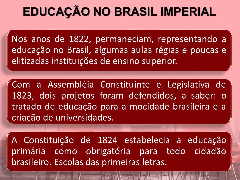 EDUCAÇÃO NO BRASIL IMPERIAL Nos anos de 1822, permaneciam, representando a educação no Brasil, algumas aulas régias e poucas e elitizadas instituições