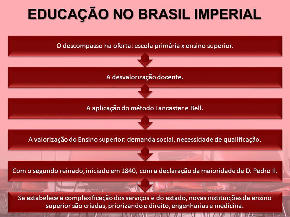 EDUCAÇÃO NO BRASIL IMPERIAL Se estabelece a complexificação dos serviços e do estado, novas instituições de ensino superior são criadas, priorizando o