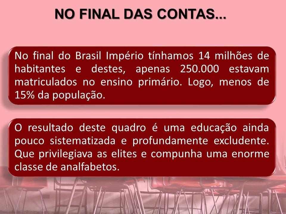 NO FINAL DAS CONTAS... No final do Brasil Império tínhamos 14 milhões de habitantes e destes, apenas 250.000 estavam matriculados no ensino primário.