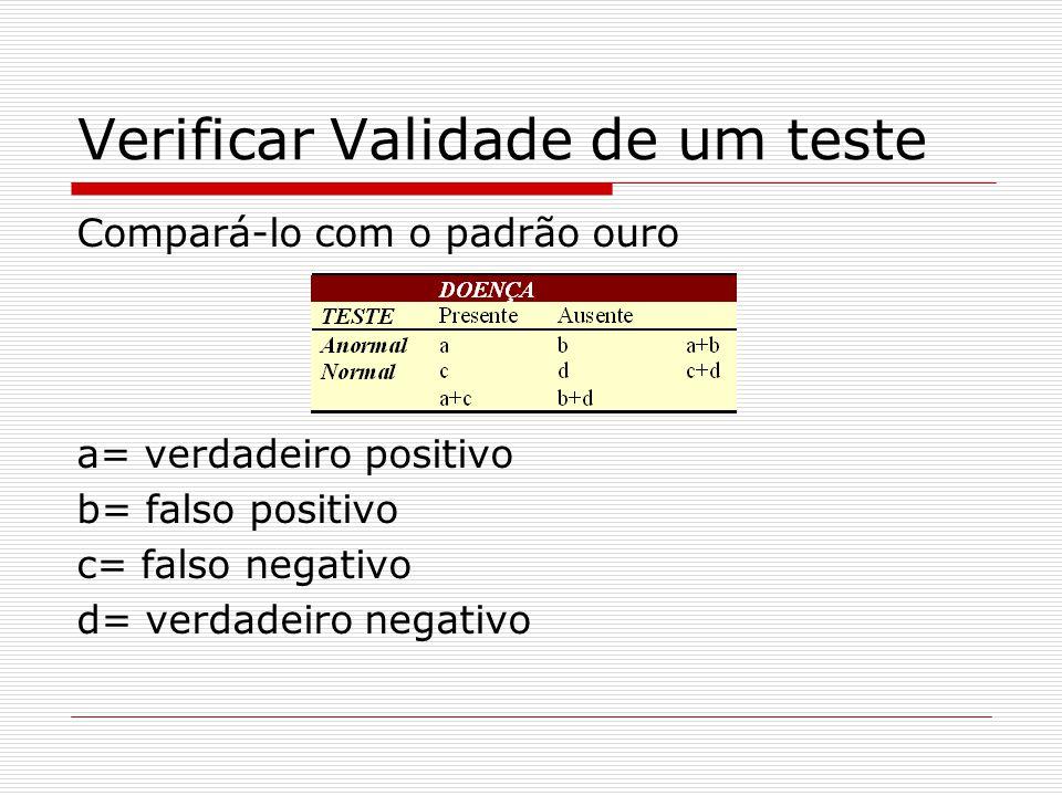 Verificar Validade de um teste Compará-lo com o padrão ouro a= verdadeiro positivo b= falso positivo c= falso negativo d= verdadeiro negativo