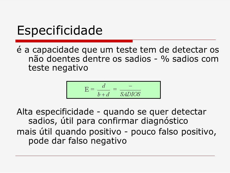 Especificidade é a capacidade que um teste tem de detectar os não doentes dentre os sadios - % sadios com teste negativo Alta especificidade - quando