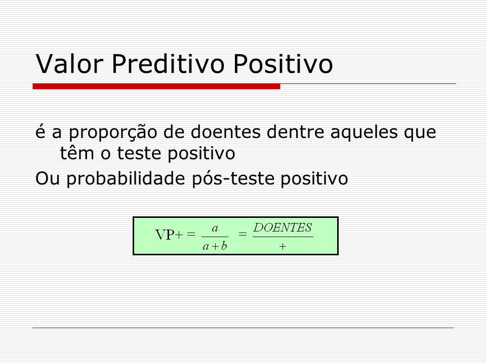 Valor Preditivo Positivo é a proporção de doentes dentre aqueles que têm o teste positivo Ou probabilidade pós-teste positivo