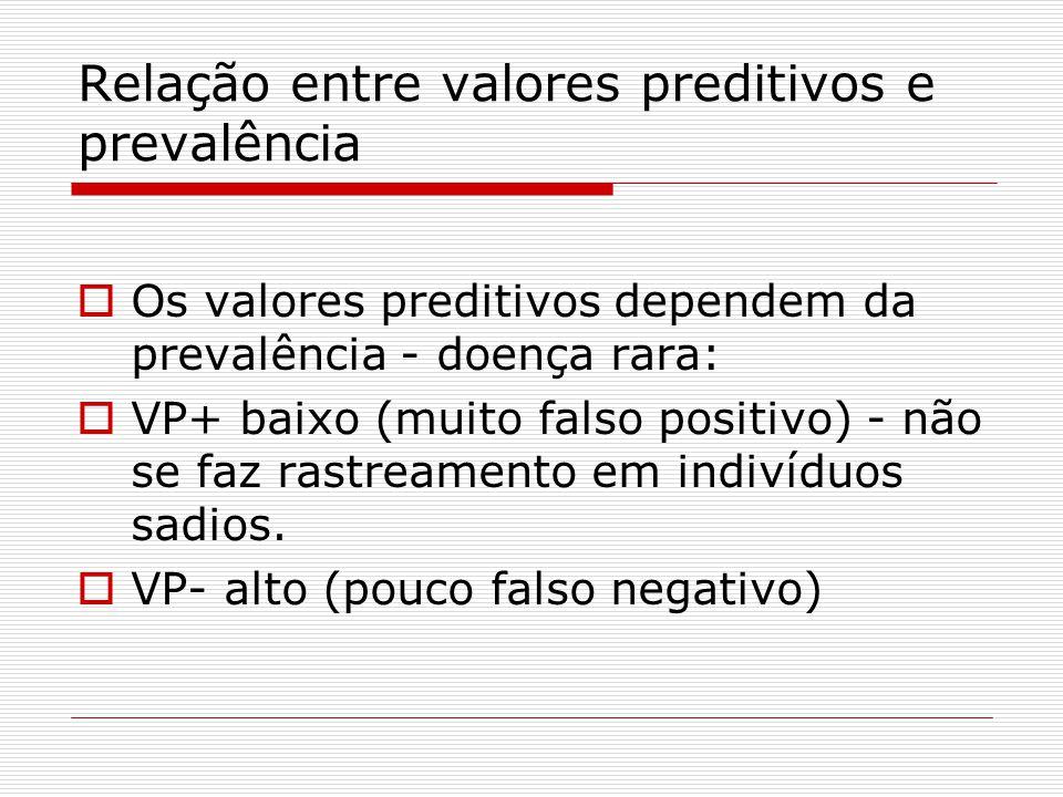Relação entre valores preditivos e prevalência Os valores preditivos dependem da prevalência - doença rara: VP+ baixo (muito falso positivo) - não se