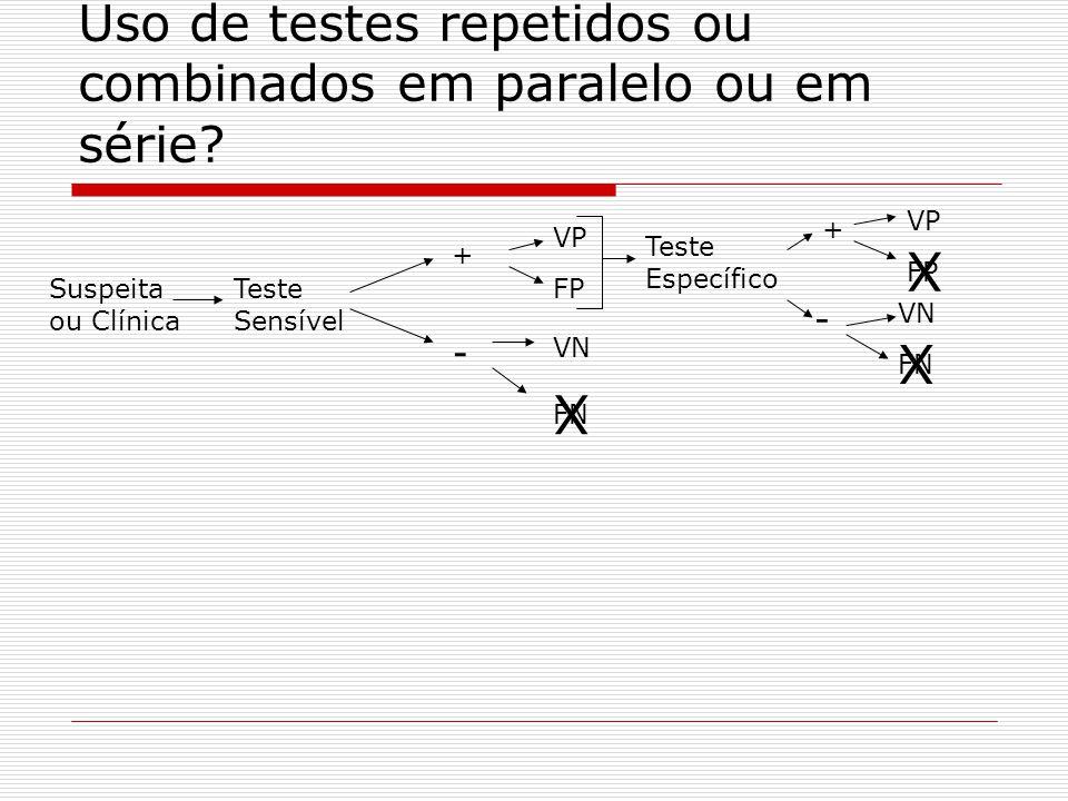 Uso de testes repetidos ou combinados em paralelo ou em série? Suspeita ou Clínica Teste Sensível + - Teste Específico VN FN X VN VP FP + - FN VP FP X