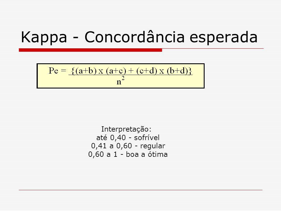 Kappa - Concordância esperada Interpretação: até 0,40 - sofrível 0,41 a 0,60 - regular 0,60 a 1 - boa a ótima