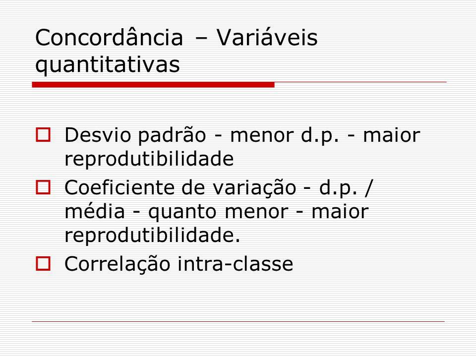 Concordância – Variáveis quantitativas Desvio padrão - menor d.p. - maior reprodutibilidade Coeficiente de variação - d.p. / média - quanto menor - ma