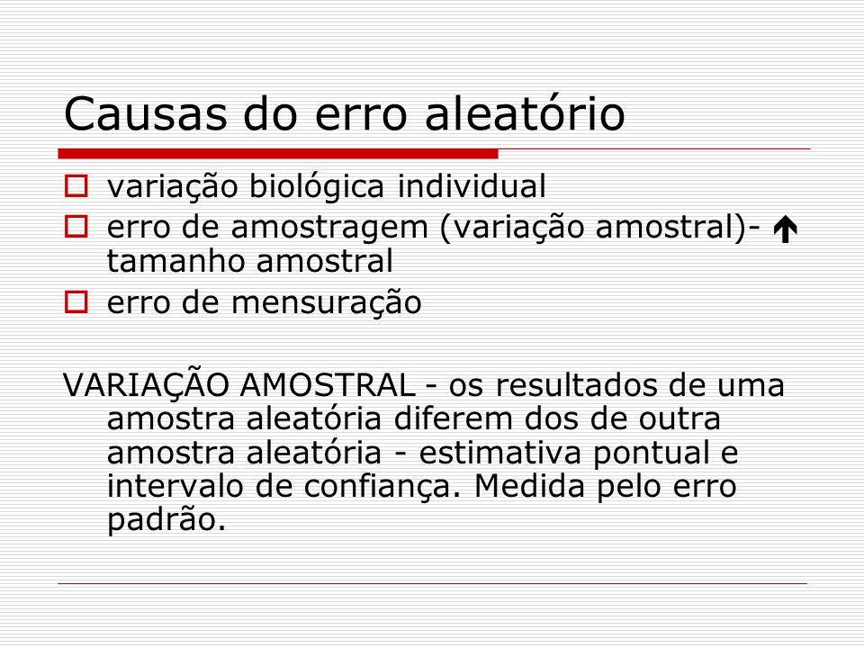 Causas do erro aleatório variação biológica individual erro de amostragem (variação amostral)- tamanho amostral erro de mensuração VARIAÇÃO AMOSTRAL -