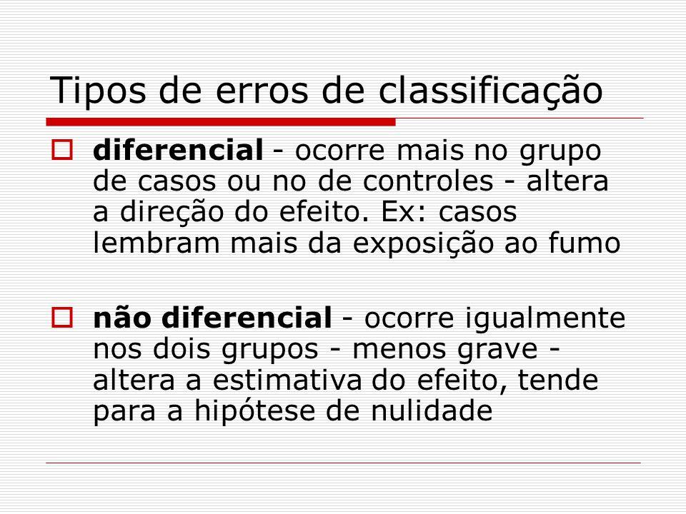 Tipos de erros de classificação diferencial - ocorre mais no grupo de casos ou no de controles - altera a direção do efeito. Ex: casos lembram mais da