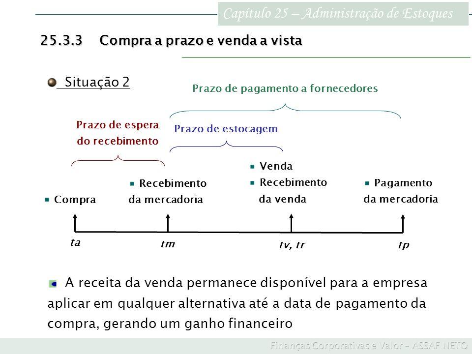Capítulo 25 – Administração de Estoques 25.3.3 Compra a prazo e venda a vista Compra Recebimento da mercadoria Venda Recebimento da venda ta tm tv, tr
