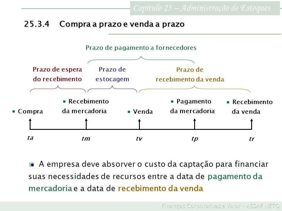 Capítulo 25 – Administração de Estoques 25.3.4 Compra a prazo e venda a prazo Compra Recebimento da mercadoria Recebimento da venda ta tmtv Prazo de e