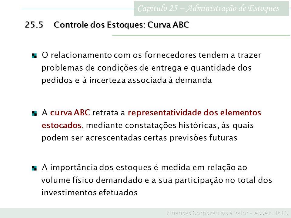 Capítulo 25 – Administração de Estoques 25.5Controle dos Estoques: Curva ABC A curva ABC retrata a representatividade dos elementos estocados, mediant
