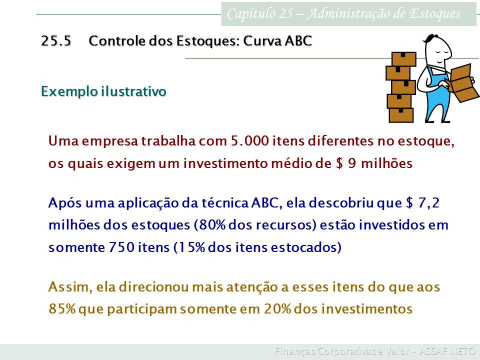 Capítulo 25 – Administração de Estoques 25.5Controle dos Estoques: Curva ABC Exemplo ilustrativo Uma empresa trabalha com 5.000 itens diferentes no es