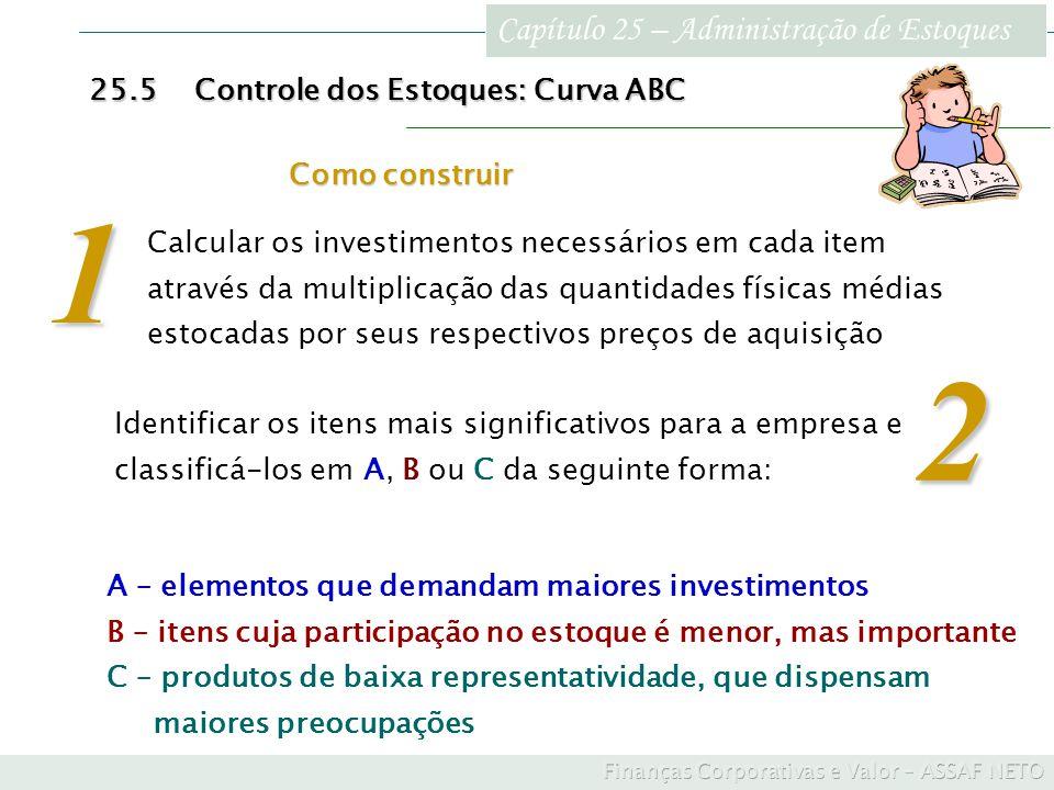 Capítulo 25 – Administração de Estoques 25.5Controle dos Estoques: Curva ABC Como construir A – elementos que demandam maiores investimentos B – itens