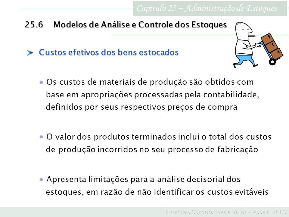 Capítulo 25 – Administração de Estoques 25.6Modelos de Análise e Controle dos Estoques Custos efetivos dos bens estocados Custos efetivos dos bens est