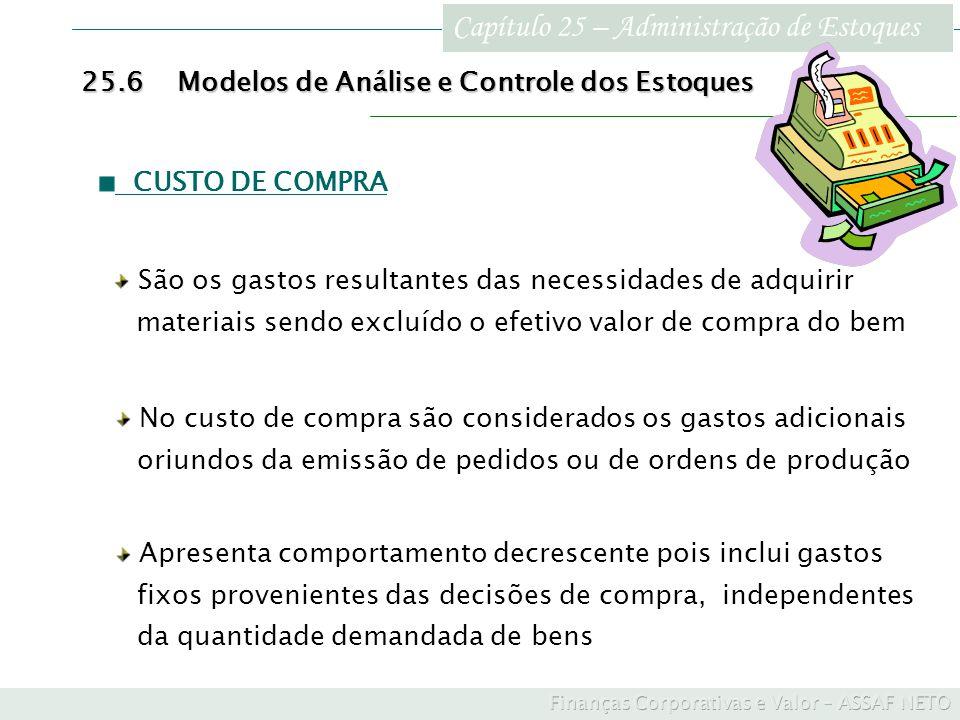 Capítulo 25 – Administração de Estoques 25.6Modelos de Análise e Controle dos Estoques CUSTO DE COMPRA São os gastos resultantes das necessidades de a
