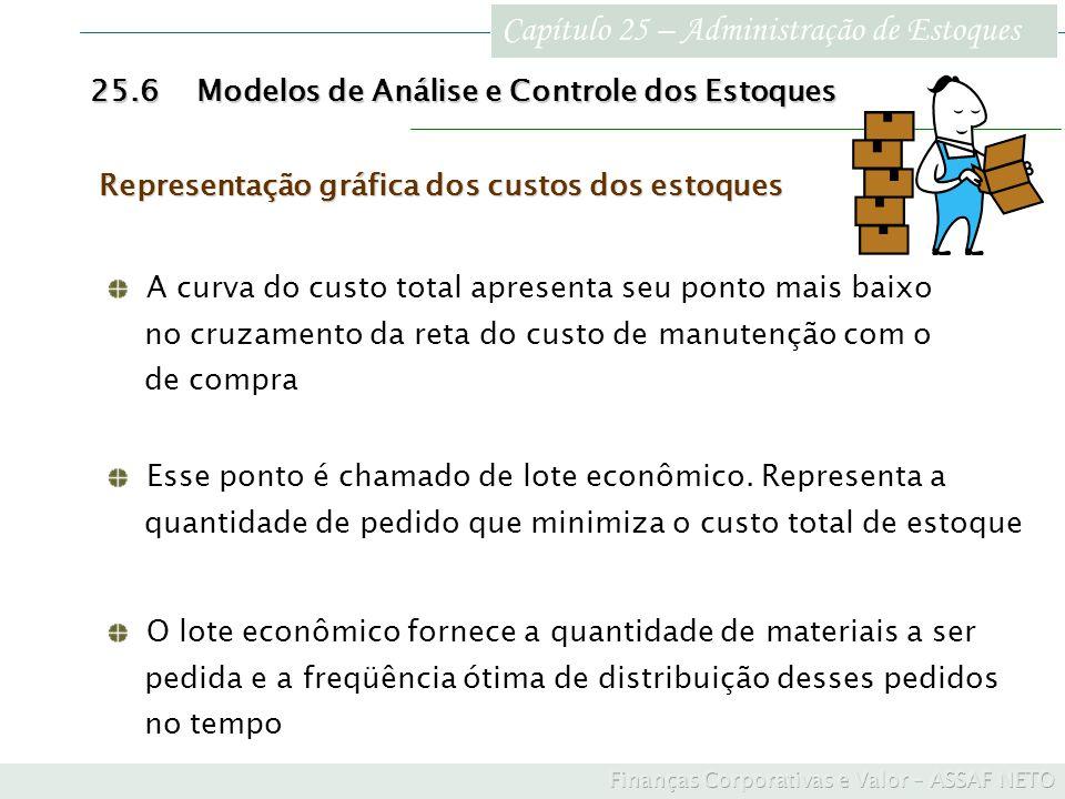 Capítulo 25 – Administração de Estoques 25.6Modelos de Análise e Controle dos Estoques A curva do custo total apresenta seu ponto mais baixo no cruzam