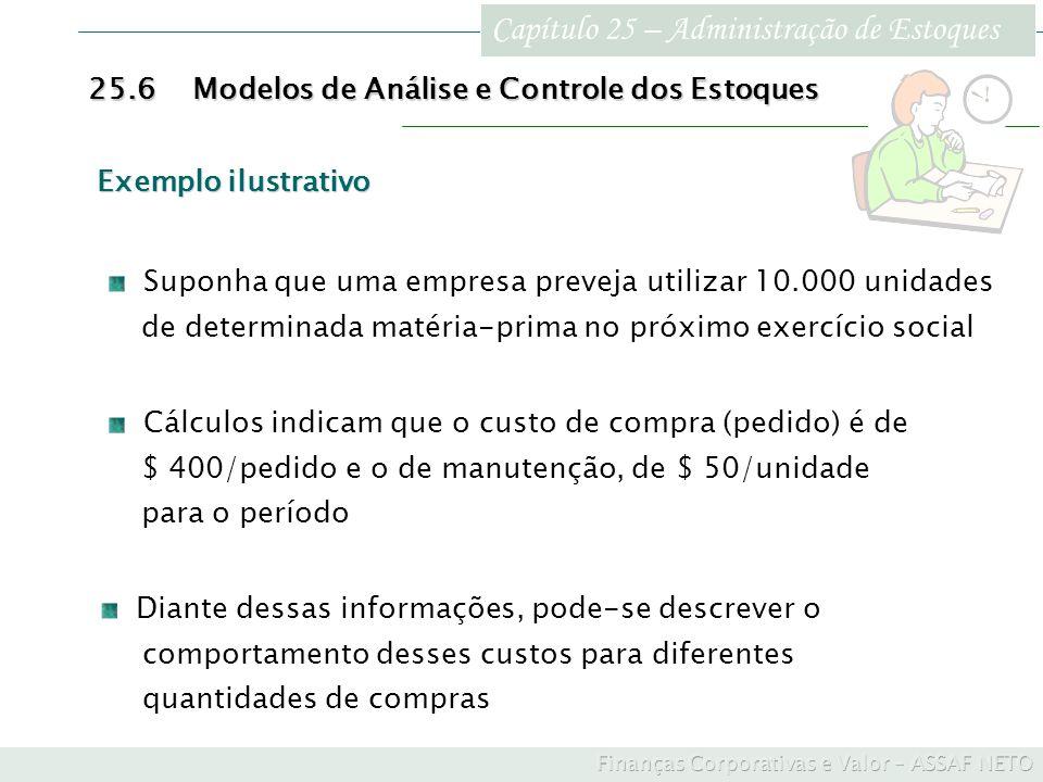 Capítulo 25 – Administração de Estoques 25.6Modelos de Análise e Controle dos Estoques Suponha que uma empresa preveja utilizar 10.000 unidades de det