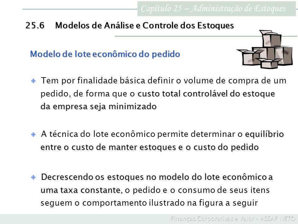 Capítulo 25 – Administração de Estoques 25.6Modelos de Análise e Controle dos Estoques Modelo de lote econômico do pedido Tem por finalidade básica de