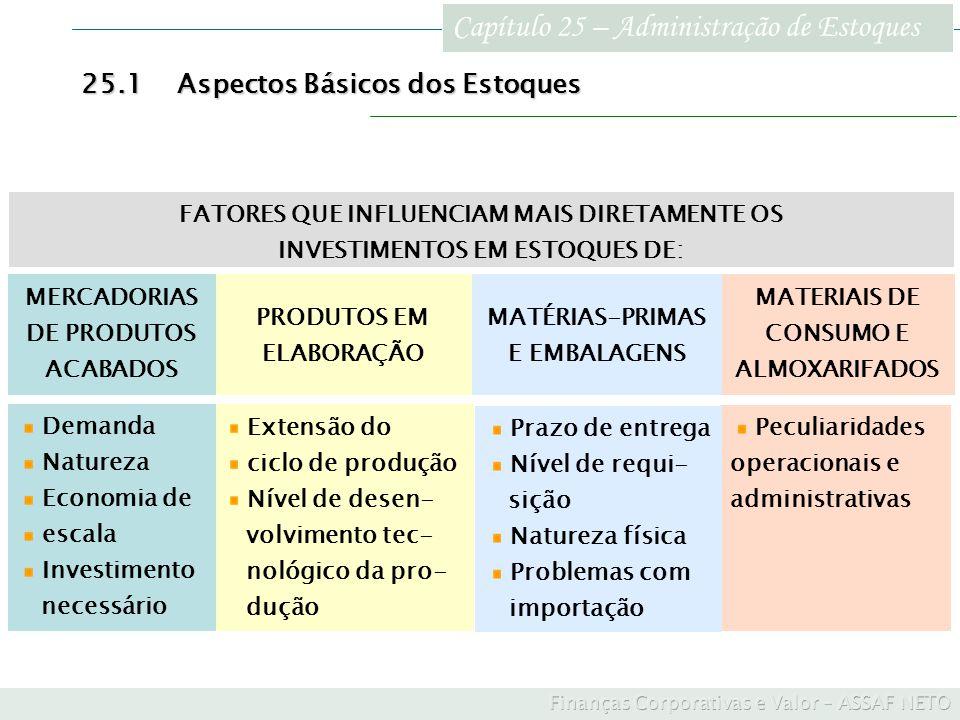 Capítulo 25 – Administração de Estoques 25.1Aspectos Básicos dos Estoques Peculiaridades operacionais e administrativas Prazo de entrega Nível de requ
