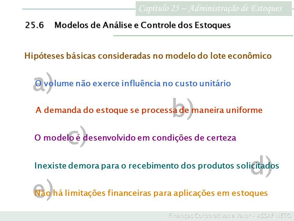 Capítulo 25 – Administração de Estoques 25.6Modelos de Análise e Controle dos Estoques Hipóteses básicas consideradas no modelo do lote econômico a) O