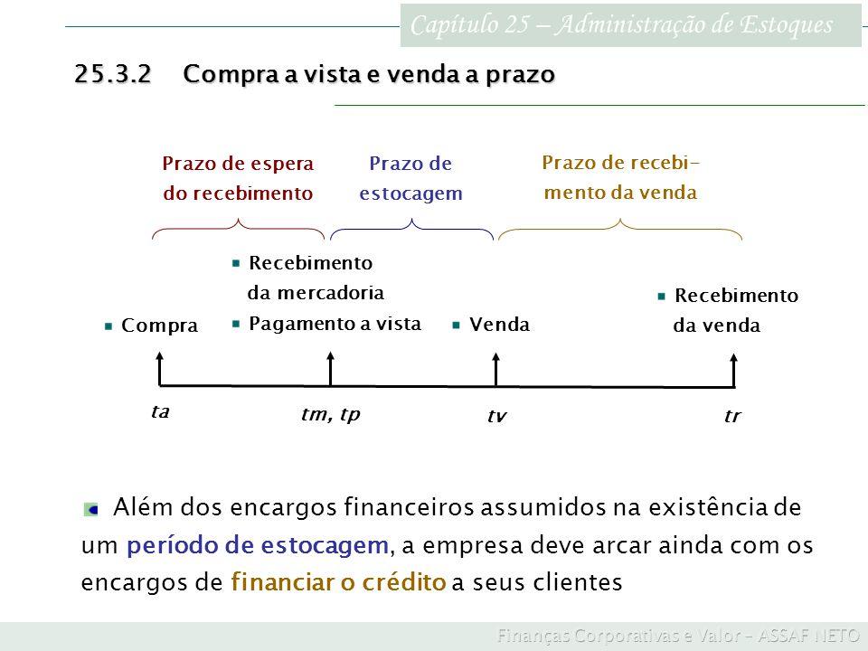 Capítulo 25 – Administração de Estoques 25.3.2 Compra a vista e venda a prazo Compra Recebimento da mercadoria Pagamento a vista Recebimento da venda