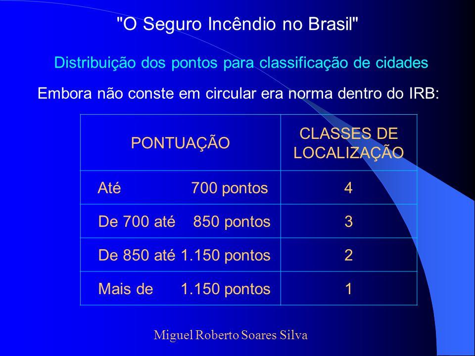 FINALIZANDO Miguel Roberto Soares Silva Um grande aliado de vocês é o Corretor de Seguros.