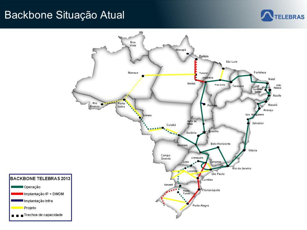 Backbone Situação Atual 8 Campinas Macapá Boa Vista Manaus Porto Velho Rio Branco Cuiabá Goiânia Brasília Palmas Fortaleza Teresina Natal Recife Araca