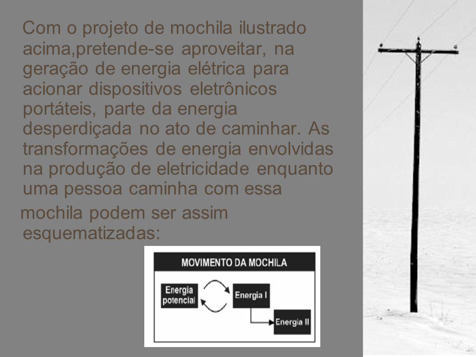 Com o projeto de mochila ilustrado acima,pretende-se aproveitar, na geração de energia elétrica para acionar dispositivos eletrônicos portáteis, parte