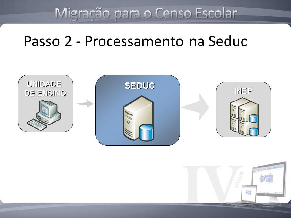 Passo 2 - Processamento na Seduc SEDUC SEDUCUNIDADE DE ENSINO INEP