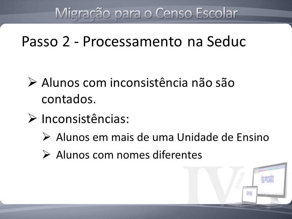 Passo 2 - Processamento na Seduc Alunos com inconsistência não são contados. Inconsistências: Alunos em mais de uma Unidade de Ensino Alunos com nomes