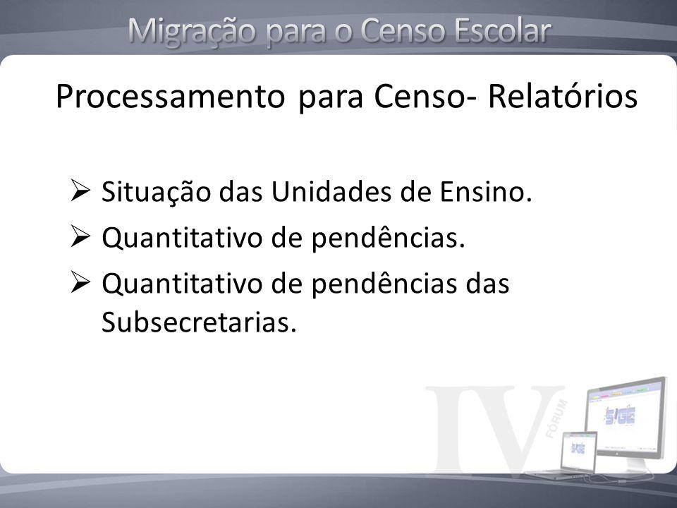 Processamento para Censo- Relatórios Situação das Unidades de Ensino. Quantitativo de pendências. Quantitativo de pendências das Subsecretarias.