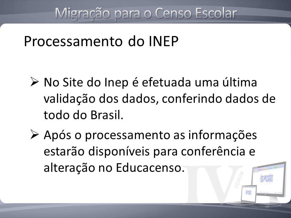 Processamento do INEP No Site do Inep é efetuada uma última validação dos dados, conferindo dados de todo do Brasil. Após o processamento as informaçõ