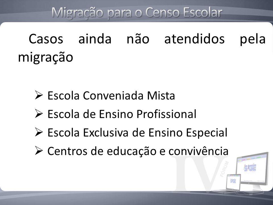Casos ainda não atendidos pela migração Escola Conveniada Mista Escola de Ensino Profissional Escola Exclusiva de Ensino Especial Centros de educação
