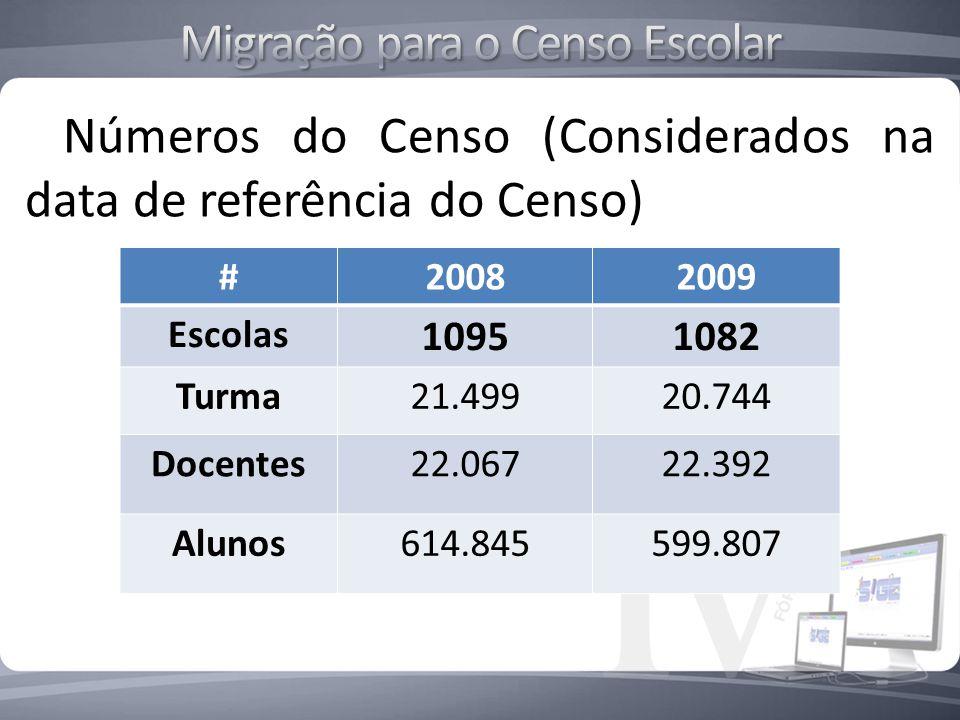 Números do Censo (Considerados na data de referência do Censo) #20082009 Escolas 10951082 Turma21.49920.744 Docentes22.06722.392 Alunos614.845599.807
